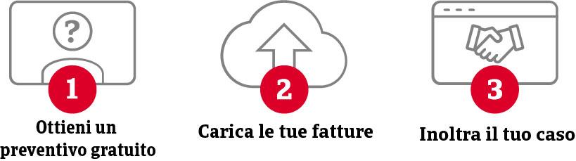 Agora platform 3steps (Italian)