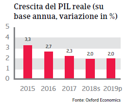 Messico 2019 Fig. 3