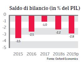 Messico 2019 Fig. 6