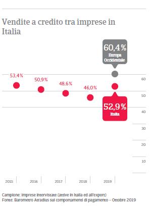 PPB_Italia_0